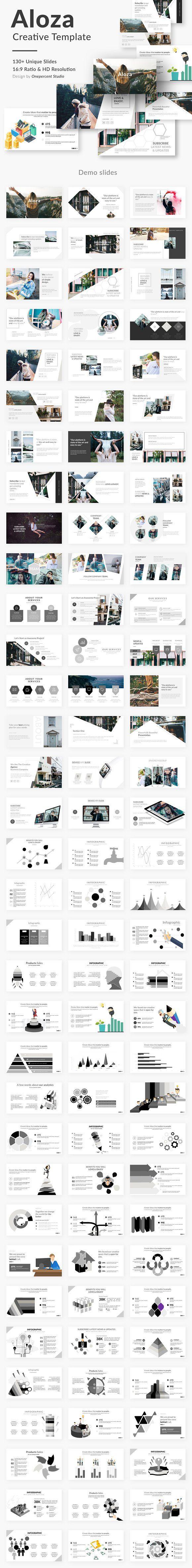 aloza creative google slide template by one percent studio on