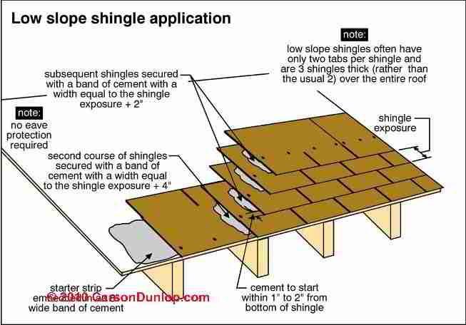 0016s Jpg 653 456 Roof Repair Roof Installation Roof