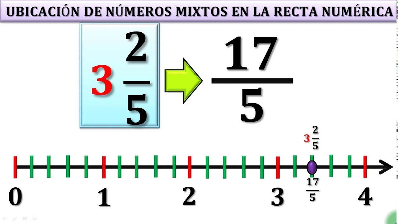 Como Ubicar Una Fraccion Mixta O Numero Mixto En La Recta Numerica Fracciones Mixtas Recta Numerica Fracciones