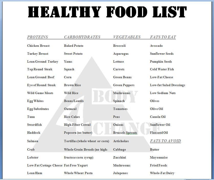 Healthy Food List   Health and Fitness   Pinterest ...
