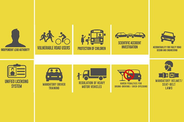 सड़क सुरक्षा पर निबंध Road Safety Essay in Hindi Road