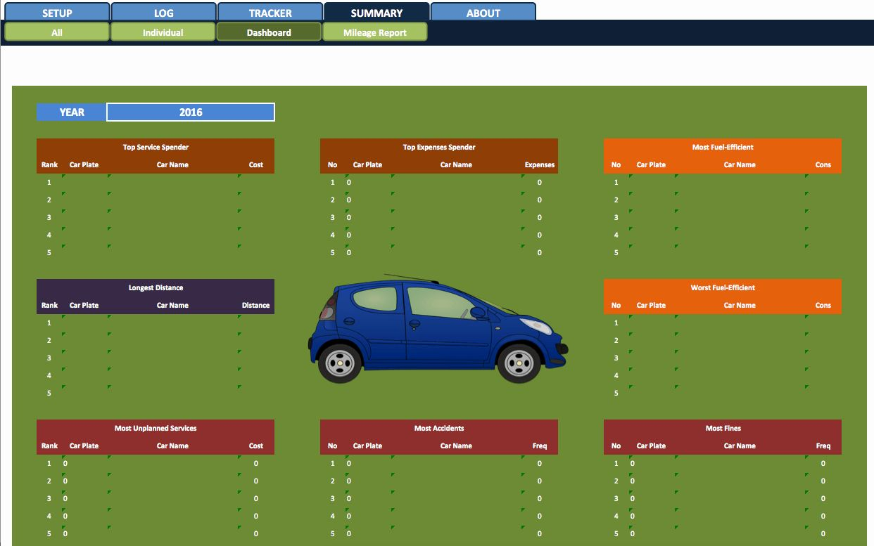 Vehicle Fleet Management Excel Template In 2020 With Images