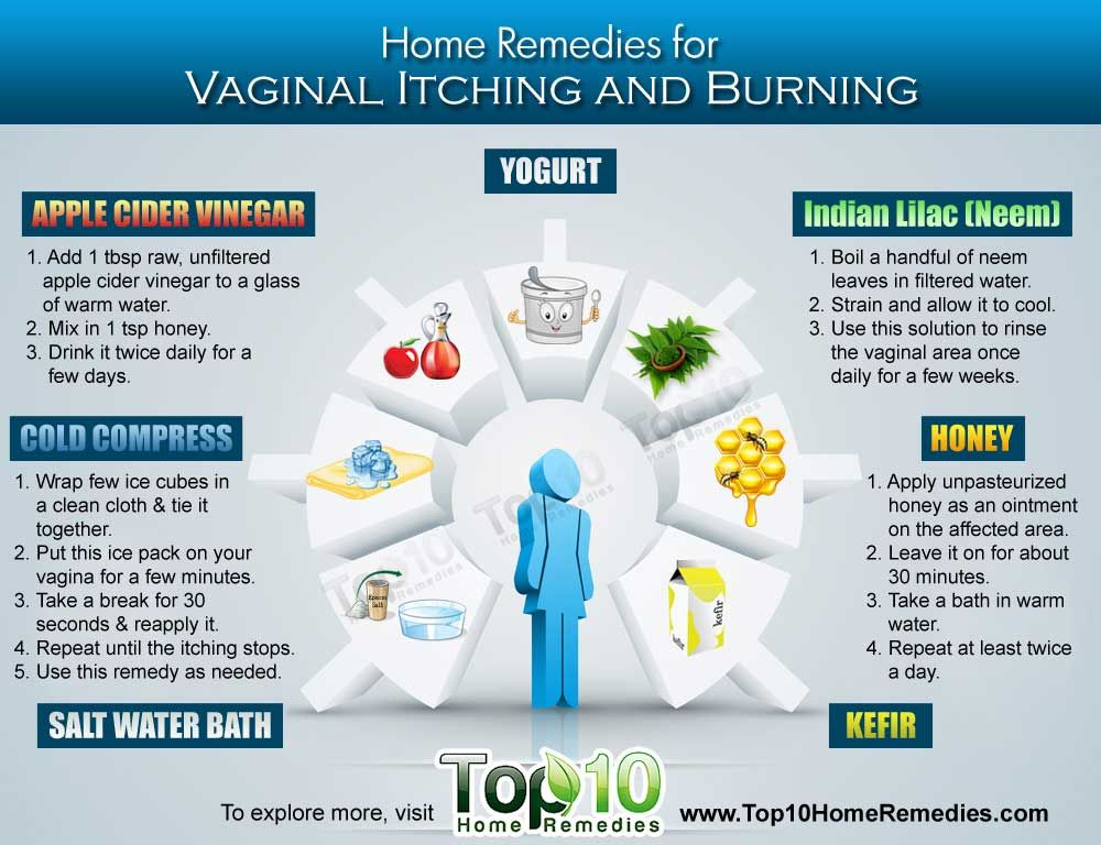 Home Remedies For Vaginal Itching And Burning  Remedies -3598