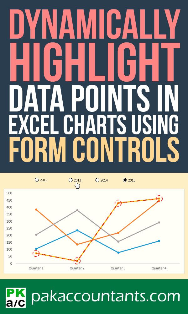 Dynamically Highlight data points in Excel charts using Form - excel spreadsheet gantt chart template