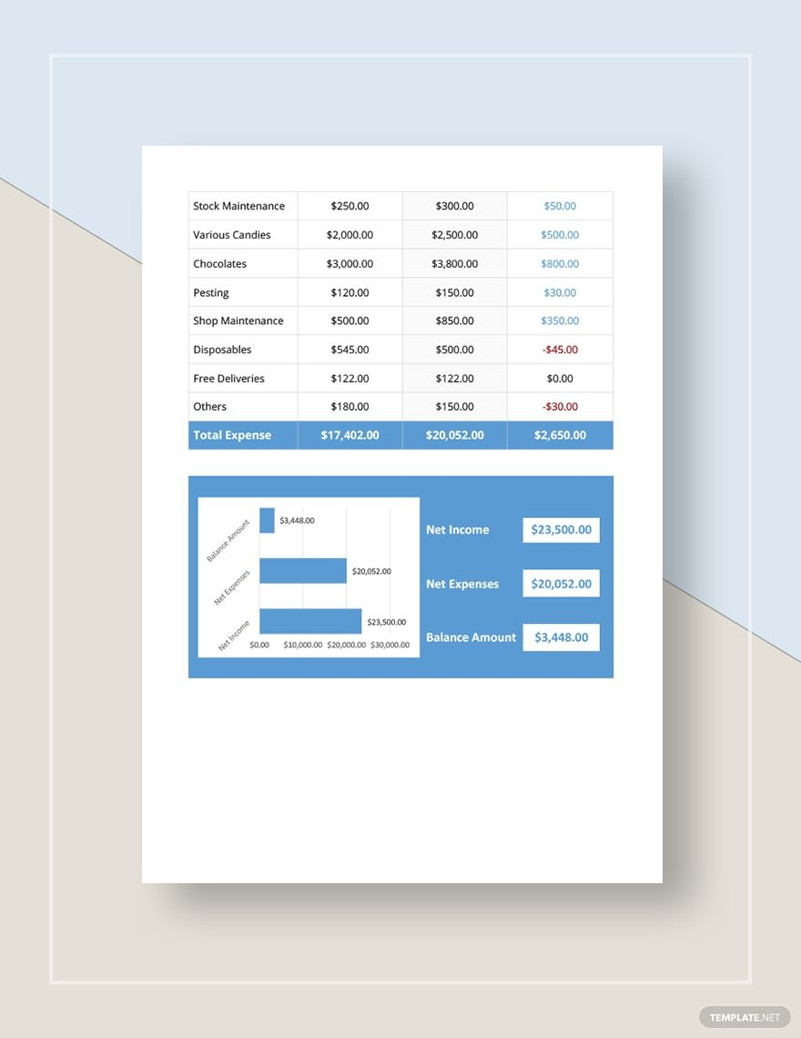 Bakery Budget Template PDF Word (DOC) Excel Apple