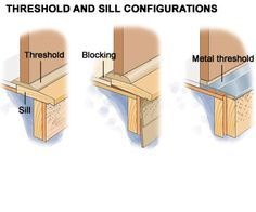 The Best Way To Replace A Door Sill And Threshold Home Repairs Home Renovation Home Repair