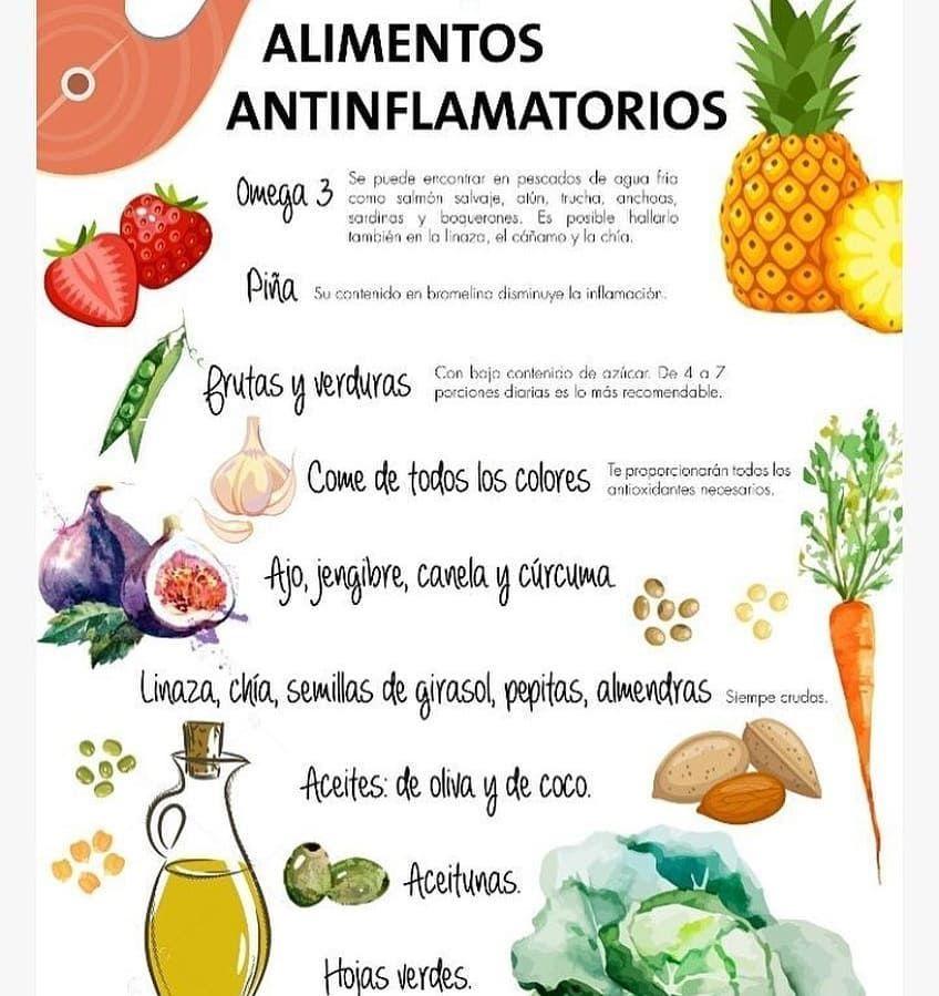 Sin Dietas On Instagram Alimentos Anti Inflamatorios Que Deben