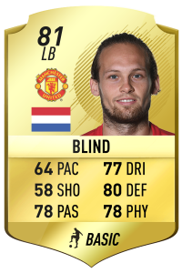 Daley Blind Fifa 18 Manchester United Player Rating Predictions Manchester United Players Fifa Manchester United