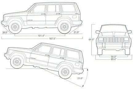 Best Jeep Cherokee Dimensions Carros