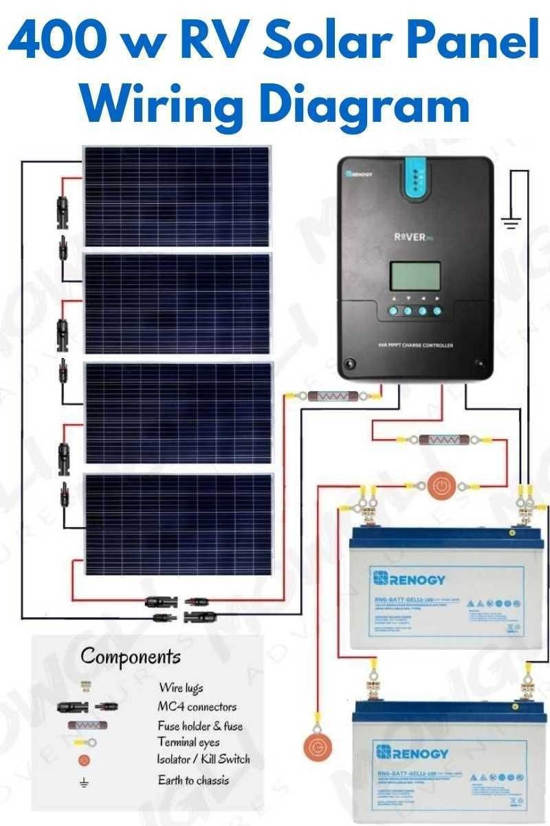 400 Watt Solar Panel Wiring Diagram Kit List In 2020 Solar Panels Campervan Life Rv Solar Panels