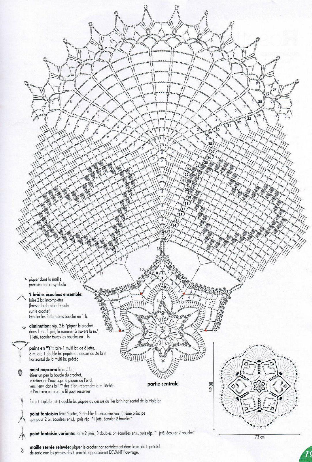Pretty doily chart   Crochet doilies   Pinterest   Deckchen ...