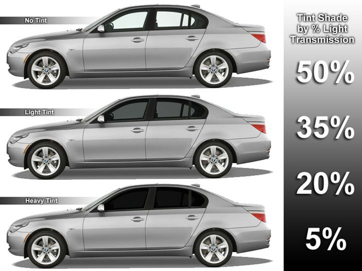 It S Time To Get Your Windows Tinted For The Spring We Offer High