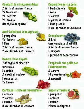 Le Fruity Detox Water! Una rivoluzione! =) scoprite cosa sono e a cosa servono