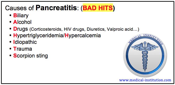 Chronic Pancreatitis Gastrointestinal Disorders Merck Manuals