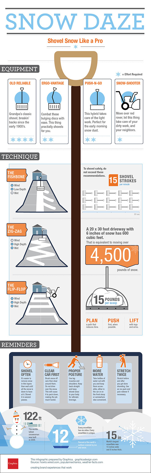 News Graphica Snow Removal Snow Infographic