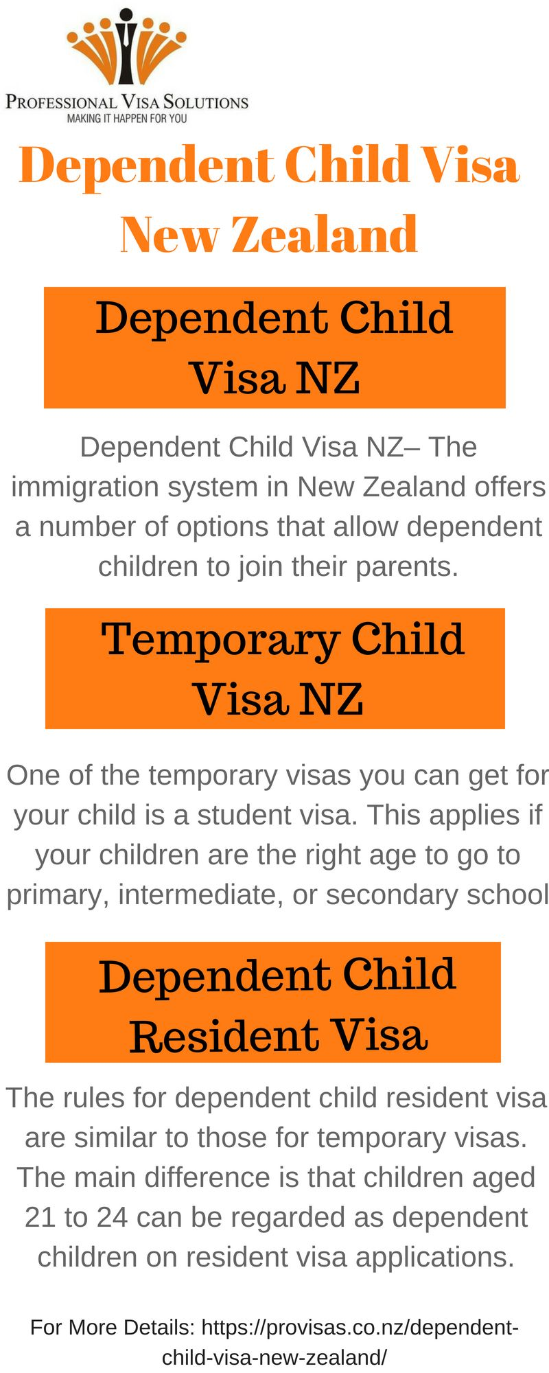 The Immigration System In New Zealand Offers A Number Of Options That Allow Dependent Children To Join Their Parents They Can Get Either A New Zealand Children Parenting