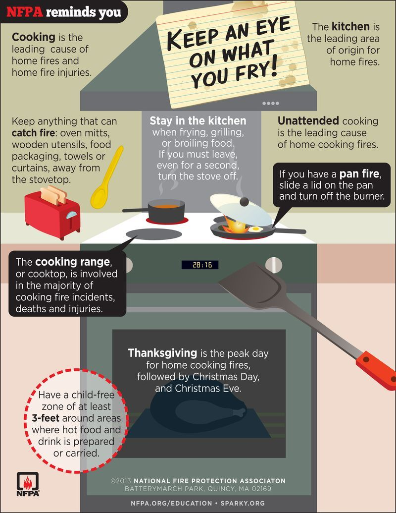 Cooking fires infographic highlights key safety tips for 6 kitchen safety basics