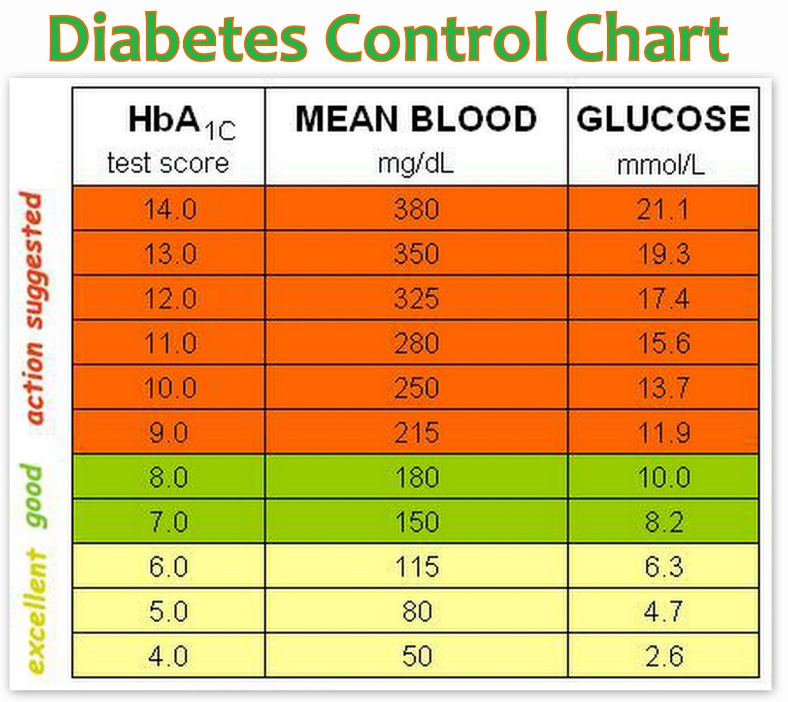 Learn As Much As You Can On The Subject Of Diabetes