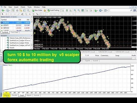 Turn 10 To 10 Million By V5 Scalper Forex Automatic Trading