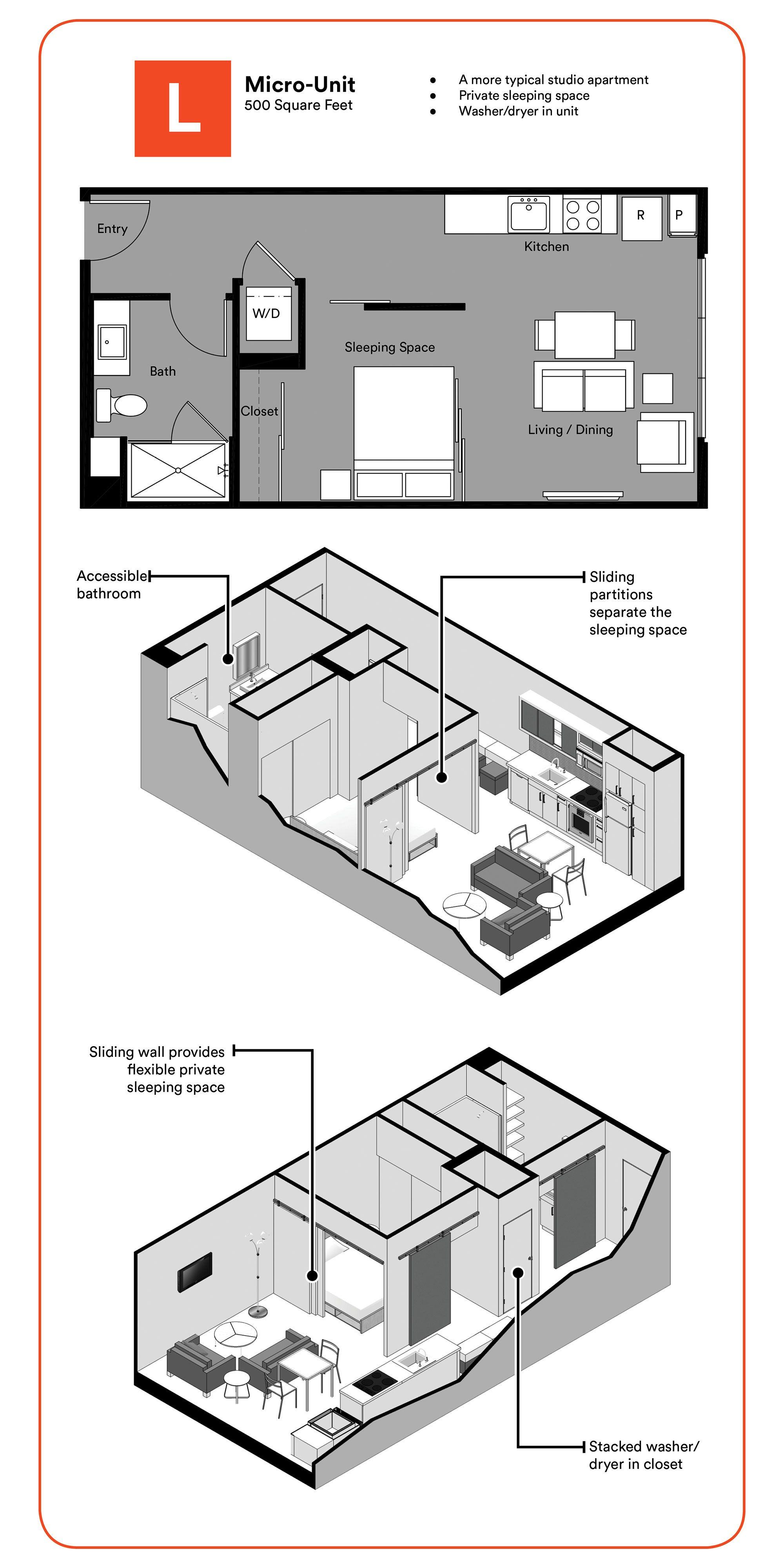Micro Apartments Architecture Plan Micro Apartment The Unit