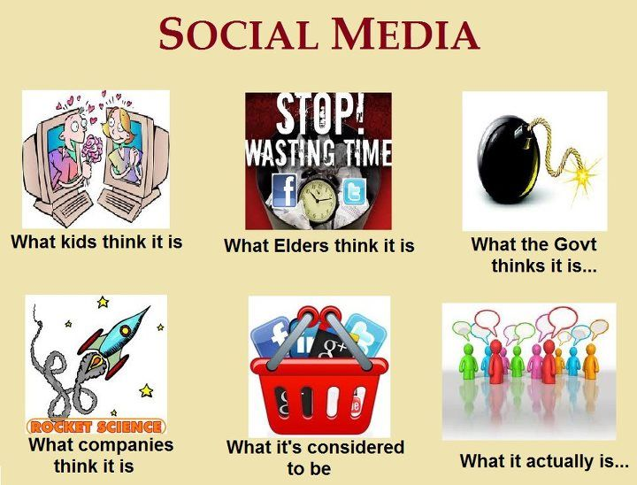 Funny Post About Social Media From Our Friends At The Zen Marketing Group What Is Social Marketing Analysis Website Analysis