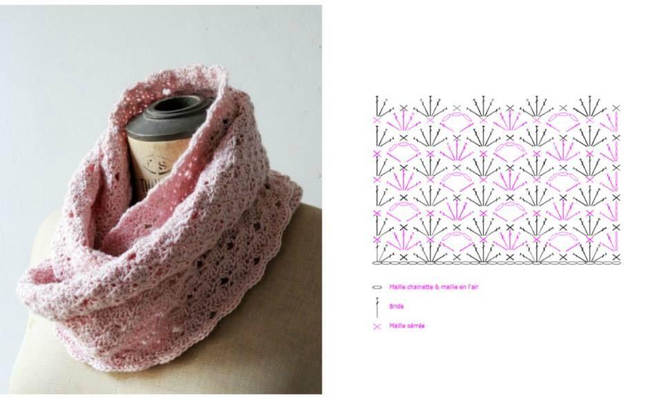 Pin de Lareniux Labrob en sueña...bufandas 2 | Pinterest | Cuello de ...