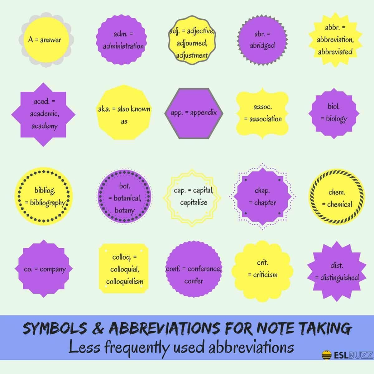 100 Helpful Texting Abbreviations For Speedy Note Taking