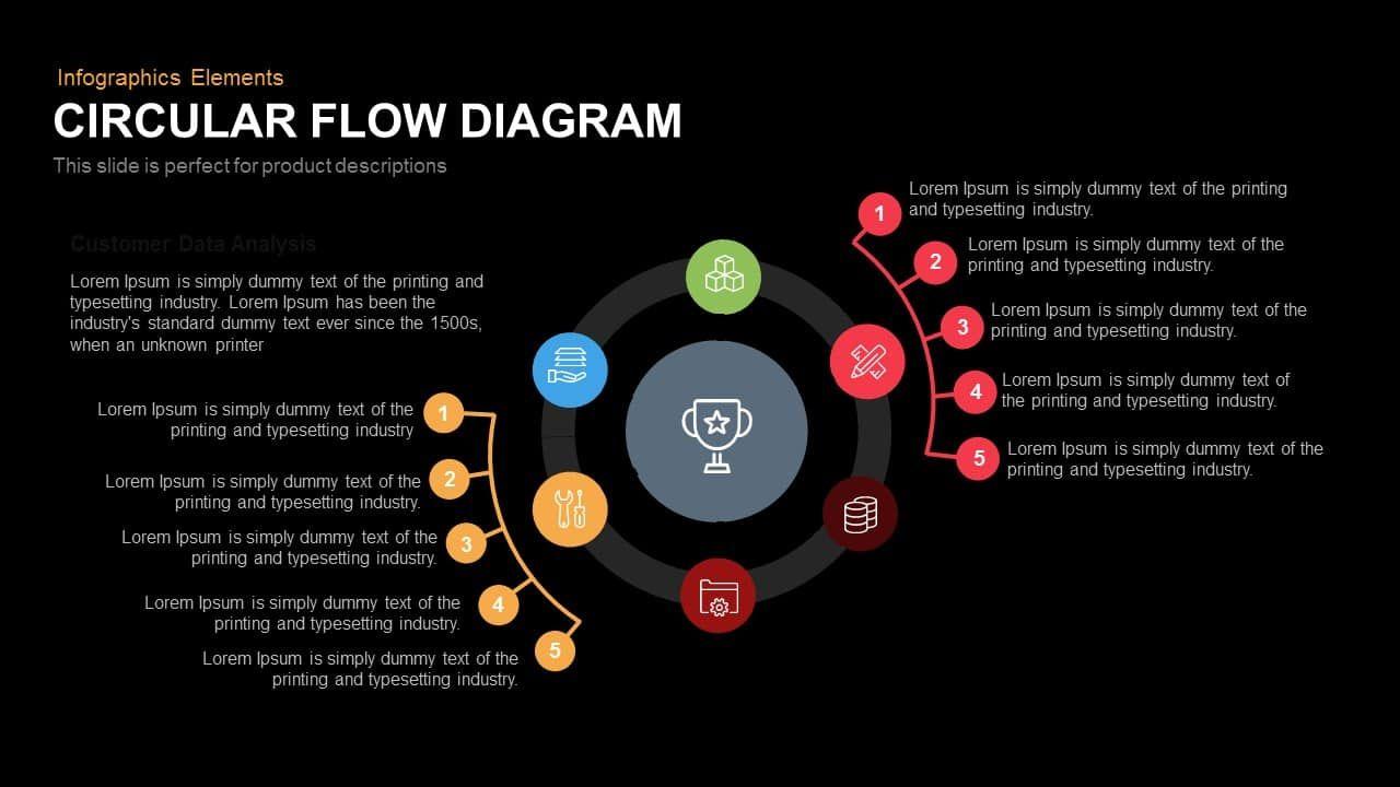 Circular Flow Diagram Diagram Circular Powerpoint Templates