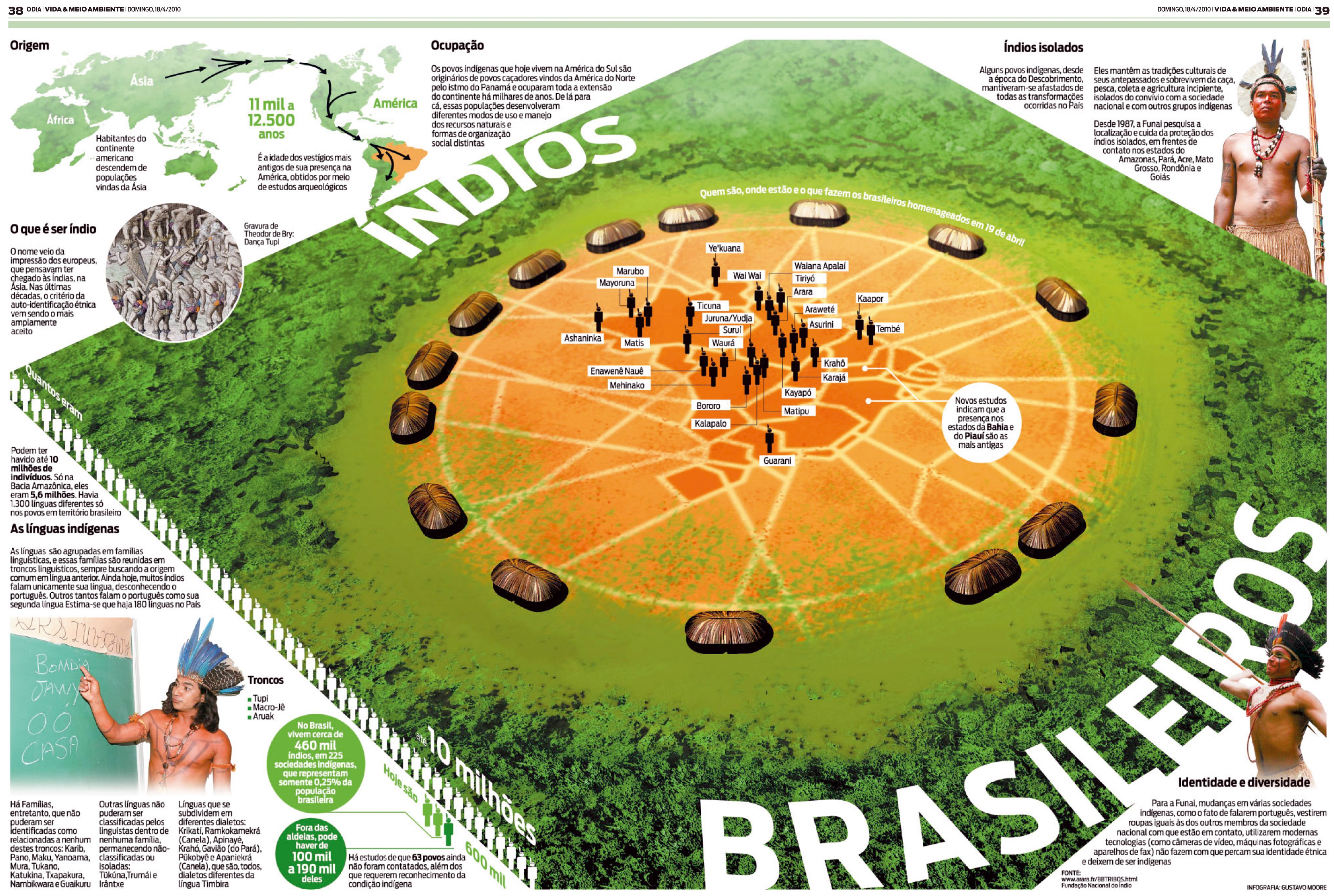 Brazilian Indians infographic. [by Gustavo Moore  http://newspagedesigner.org].