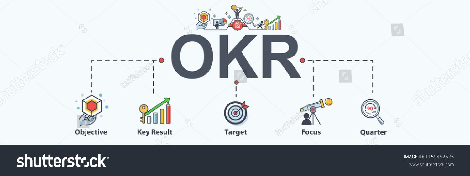 Okr Objective Key Result Banner Web Icon For Business Target Focus And Quarter Minimal Vector Infographic Banner Web Icon Res Web Icons Infographic Banner