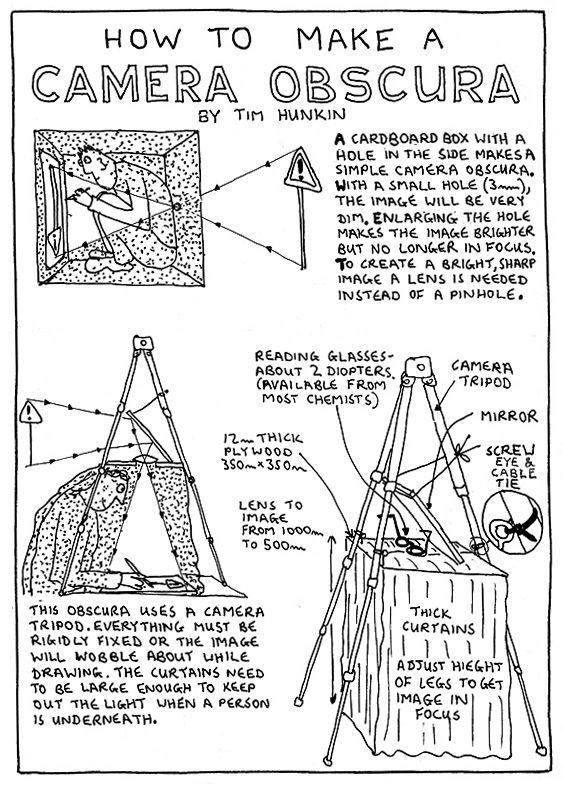 camera obscura diagram how to make a camera obscura pinhole pinterest cameras photography. Black Bedroom Furniture Sets. Home Design Ideas