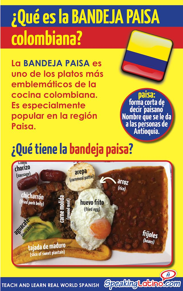La Bandeja Paisa Colombiana: Cultural Spanish Acti