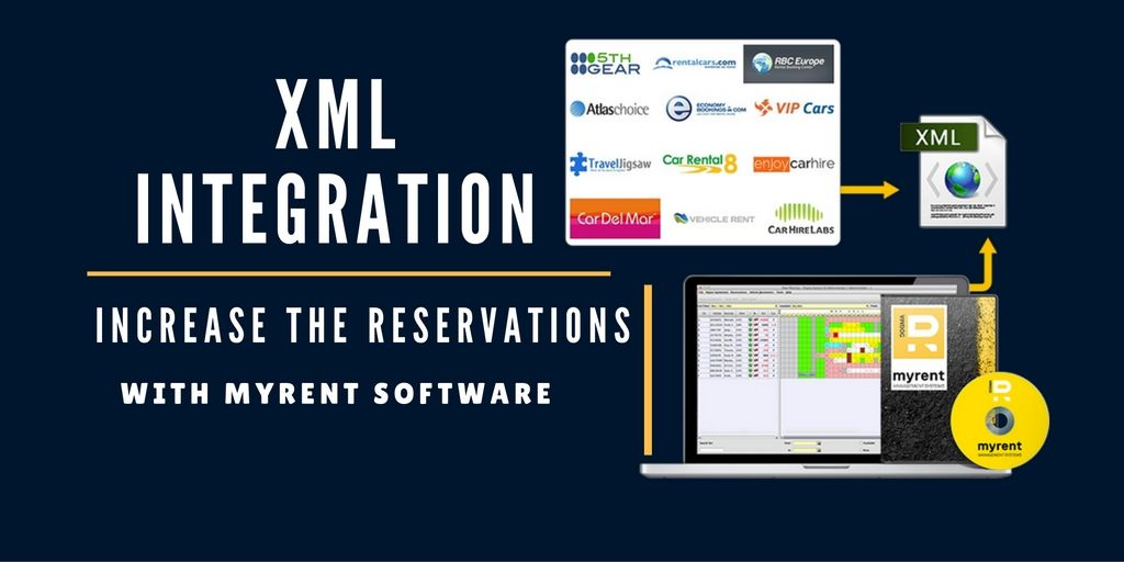 How to increase rental reservations using XML Integration