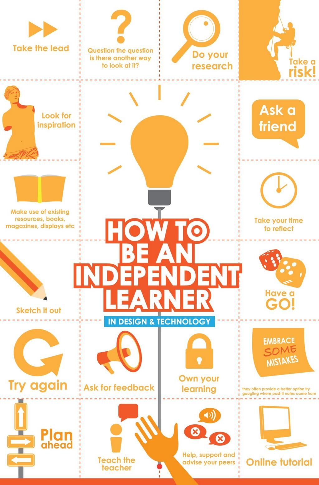 Awesome Visual Featuring 18 Tips To Raise Independent Learners
