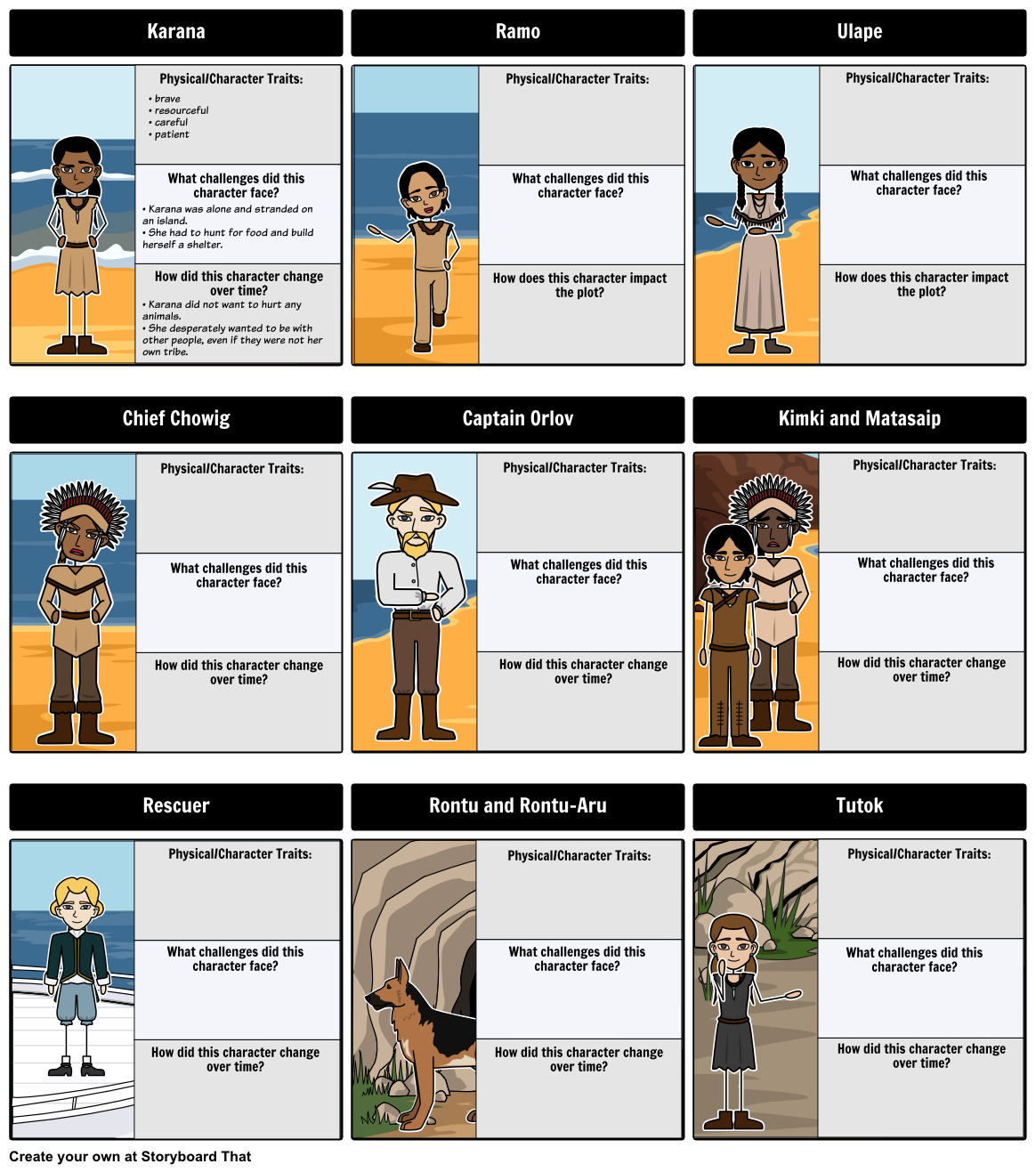 island of the blue dolphins character map storyboard island of  island of the blue dolphins character map storyboard