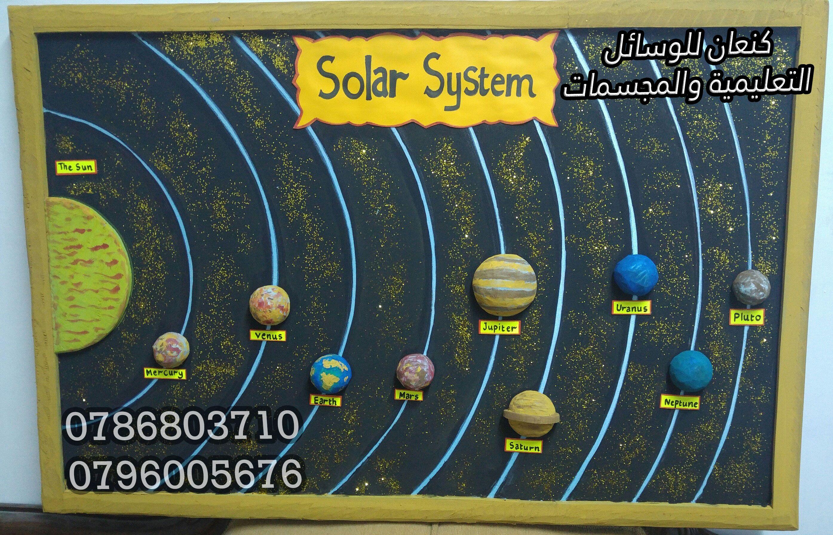 مجسم المجموعة الشمسية Projects To Try Uranus Sun