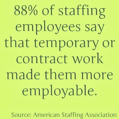 Of Staffing Employees Say That Temporary Or Contract Work Made