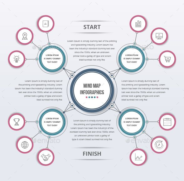 Mind Map Template Vector EPS, AI Illustrator best Infographic