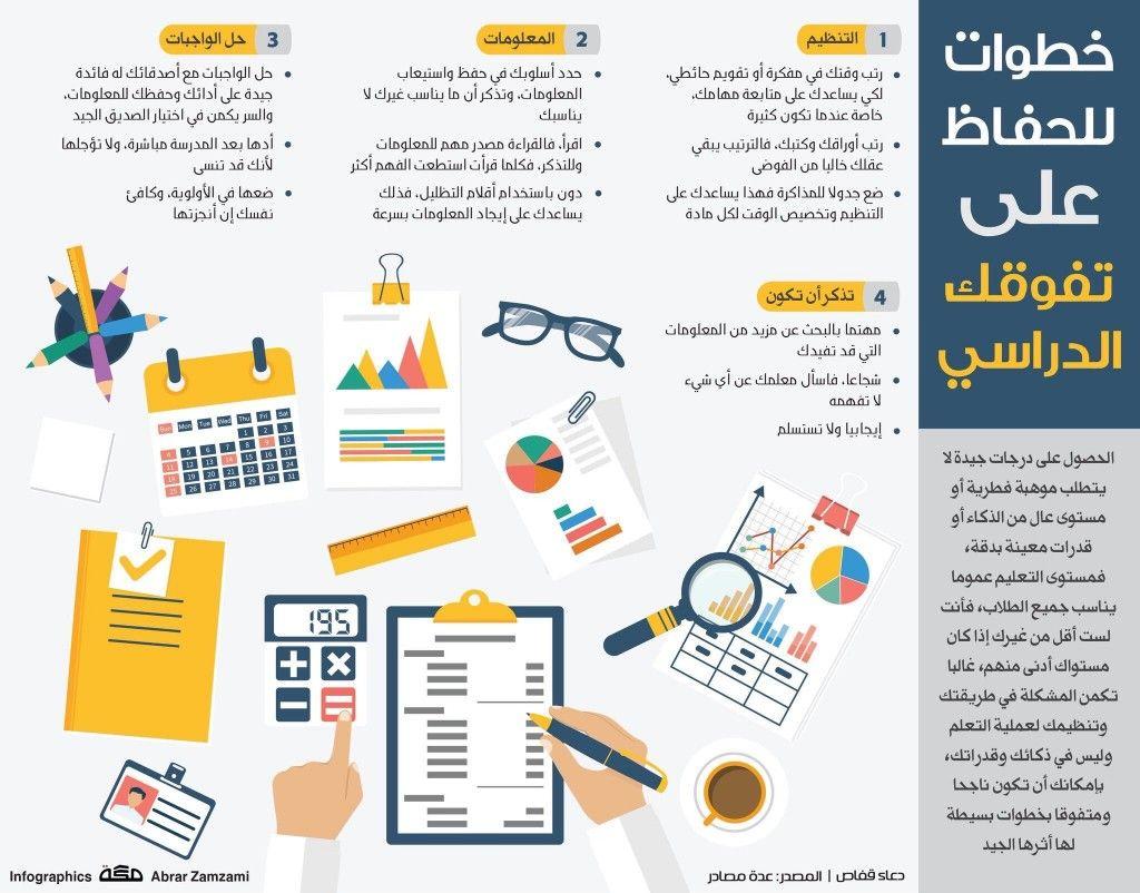 خطوات للحفاظ على تفوقك الدراسي Br انفوجرافيك New Things To Learn Study Skills How To Better Yourself