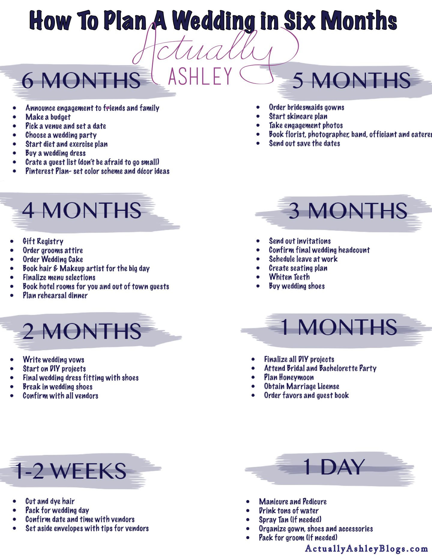 Wedding Planning How To Plan A In Six Months