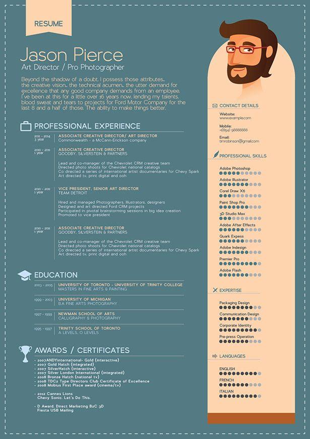 database template cv
