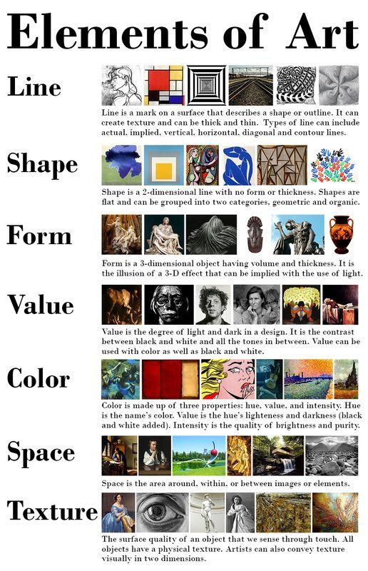 Related image Elements of art, Art basics, Principles of art