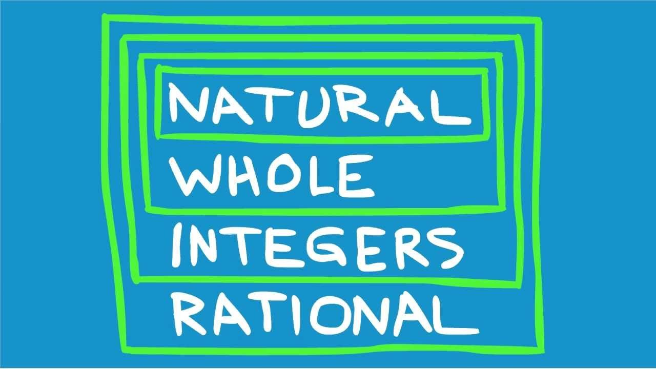 Natural numbers, whole numbers, integers, and rational numbers ...
