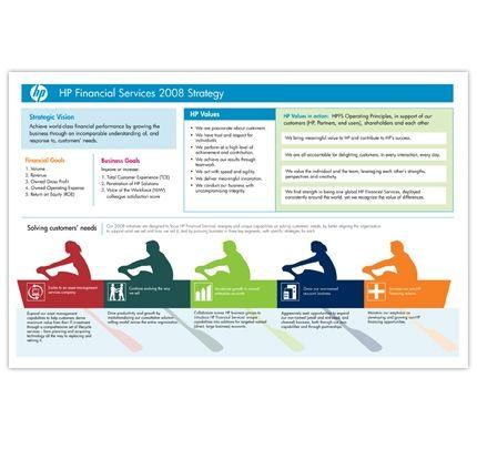 Corporate strategy communication | Davis & Company | Random ...