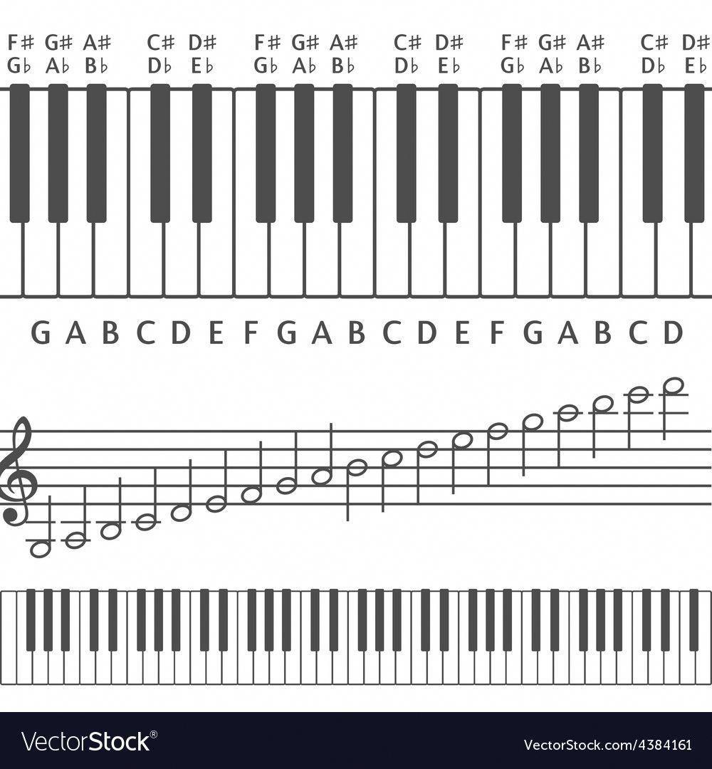 Piano Keys And Notes Royalty Free Piano Keys And Notes Piano Piano Music