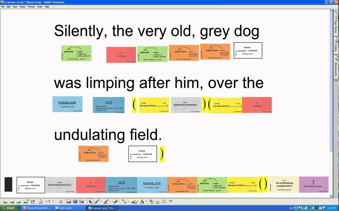 Sentence Parsing Grammar English Grammar Book Writing Interventions Sentence Writing [ 720 x 1154 Pixel ]