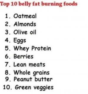 Top 10 belly fat burning foods.. fitness