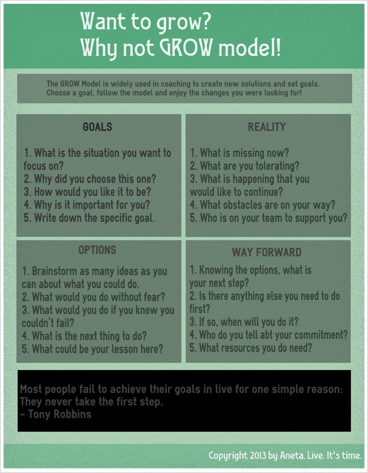 This Thinking Model Creates A Great Opportunity To Reflect On How You See The World Your Goals