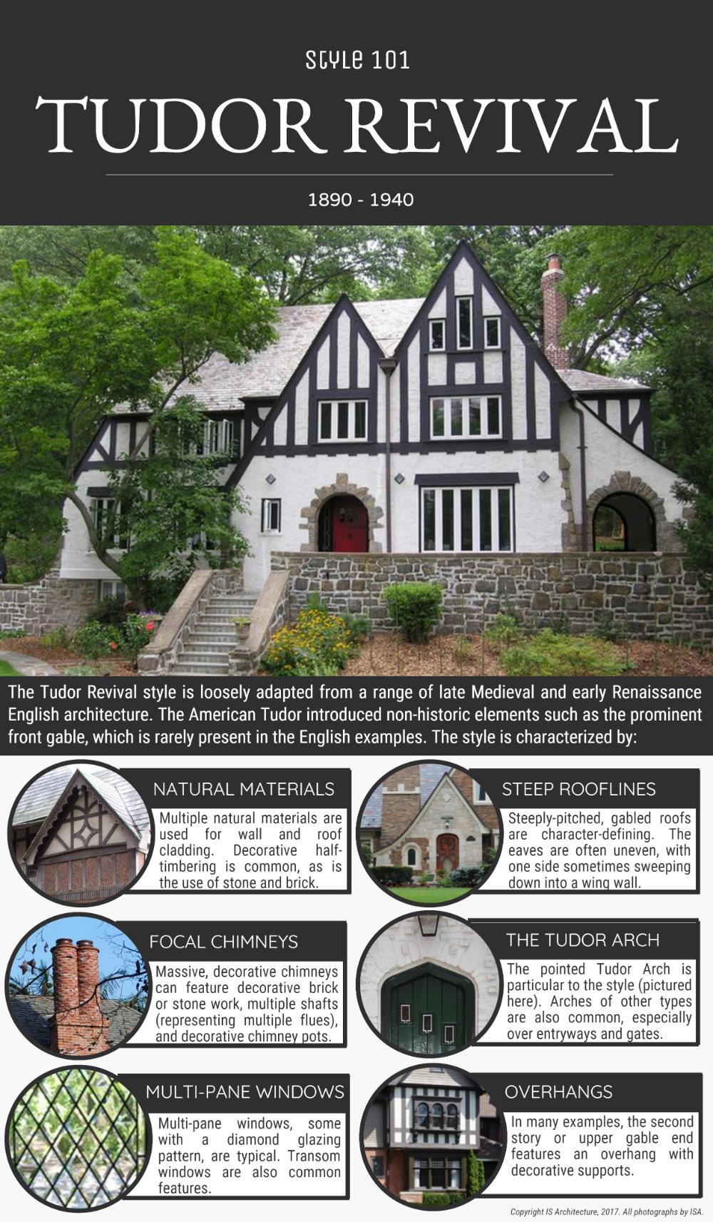 Style 101 Tudor Revival Is Architecture English Architecture Revival Architecture Tudor Style Homes