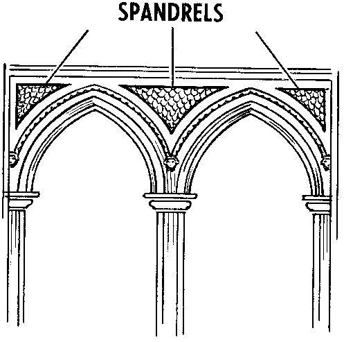 Spandrels